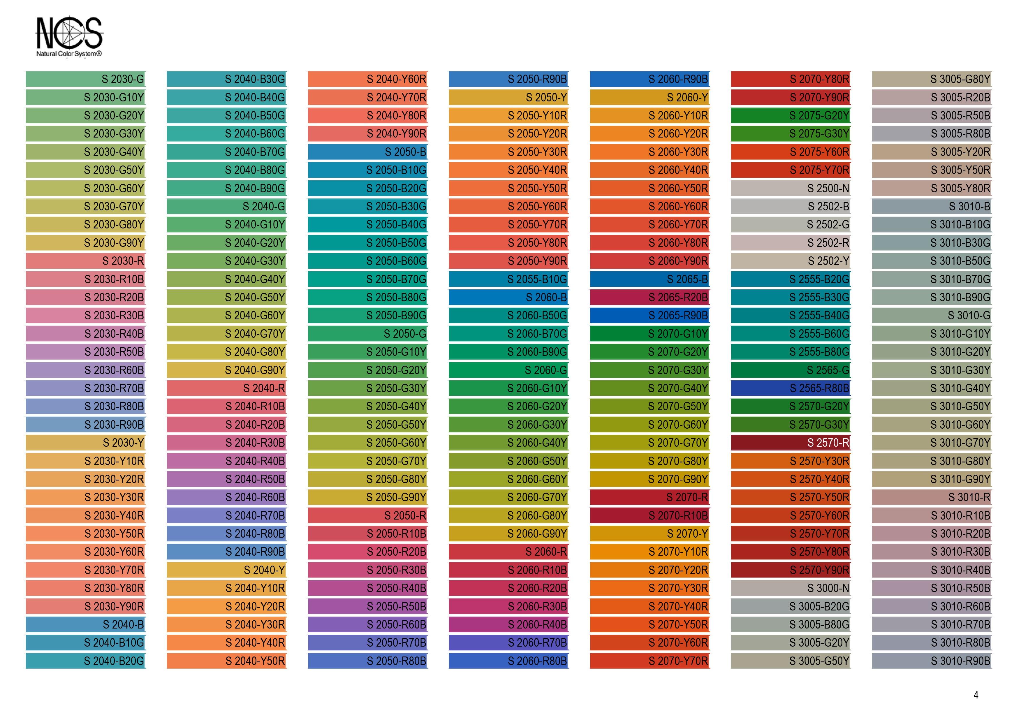 Cartella colori ncs 1950 severpaint colori e vernici cartella for Oikos pitture cartella colori